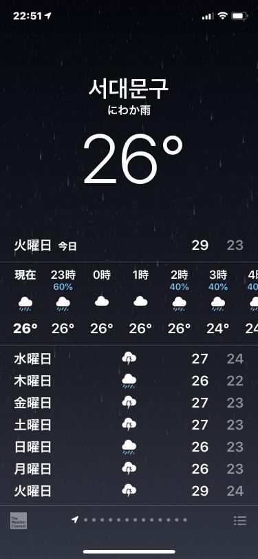 2020年夏、梅雨空が続いています。