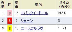 chukyo1_328.jpg
