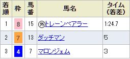 chukyo1_329.jpg