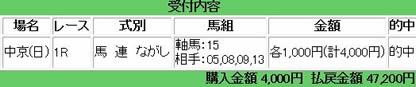 chukyo1_329_2.jpg