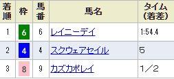 chukyo2_913.jpg