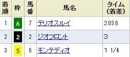 chukyo5_913.jpg