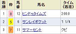 kyoto10_52.jpg