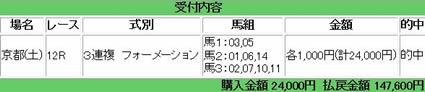 kyoto12_530_2.jpg