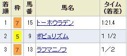 kyoto3_530.jpg