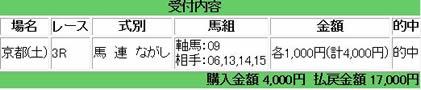 kyoto3_530_2.jpg