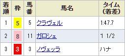 nigata10_815.jpg