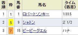 tokyo2_530.jpg