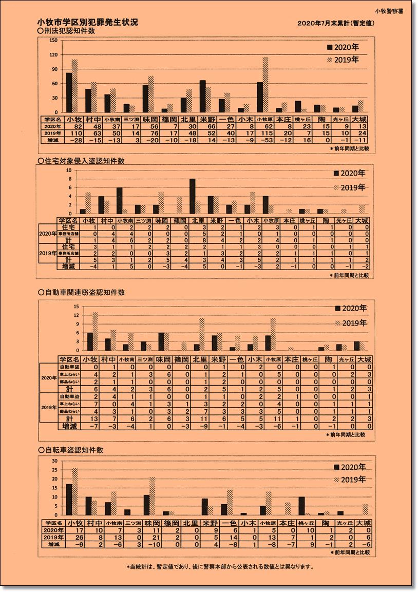 200828 防犯定期便8月号2-814