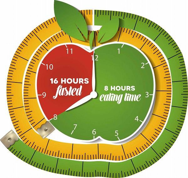 時間 断食 16