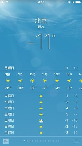 北京の気温