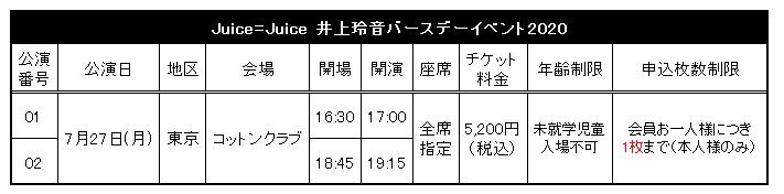 井上玲音バースデーイベント2020