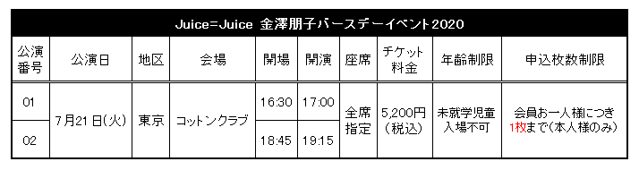 金澤朋子バースデーイベント2020