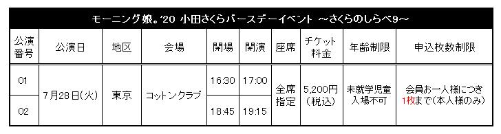 小田さくらバースデーイベント2020