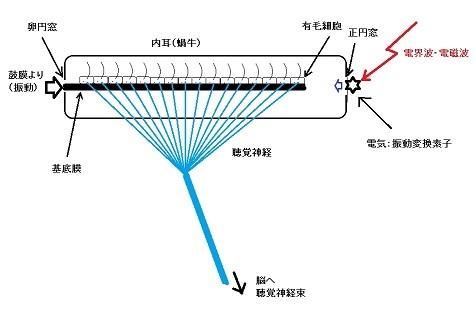音声送信模式図s