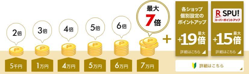 Screenshot_2020-06-21 【楽天市場】ポイント最大41倍!超ポイントバック祭(1)