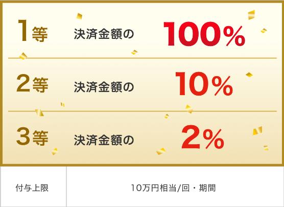 Screenshot_2020-10-15 超PayPay祭!オープニングジャンボ - PayPay(1)