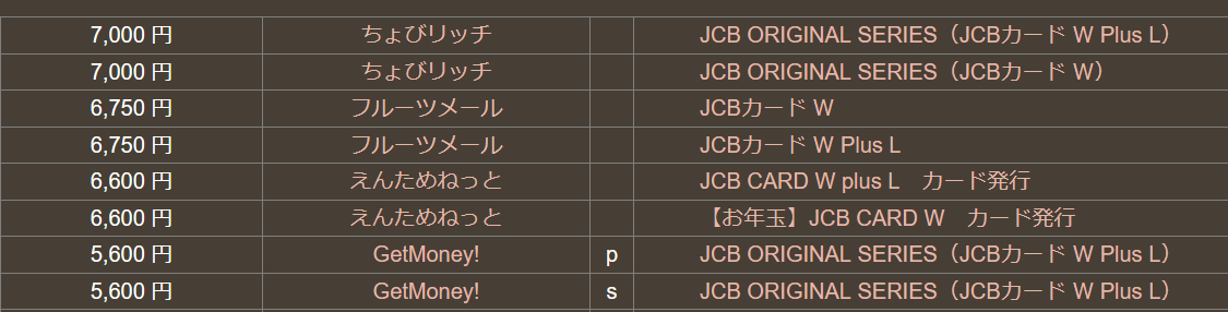 Screenshot_2021-01-04 「JCB カード W」は、どこのポイントサイトを経由するとお得? - 案件比較検索 どこ得?