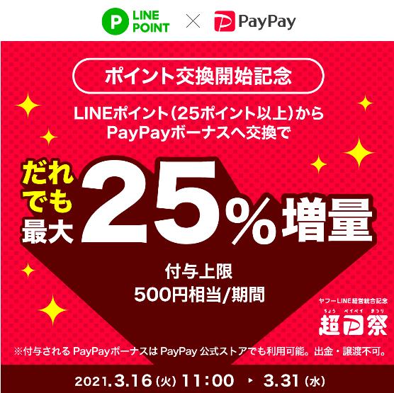 Screenshot_2021-03-16 超PayPay祭 ポイント交換開始記念 だれでも最大25%増量キャンペーン - PayPay