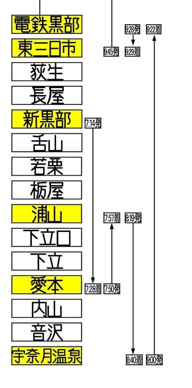 富山地鉄路線図200329-1