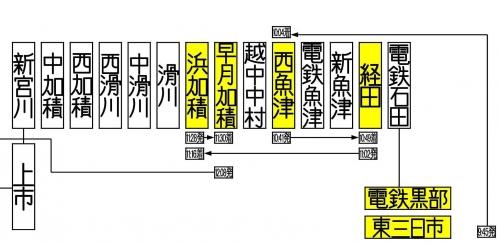 富山地鉄路線図200329-02