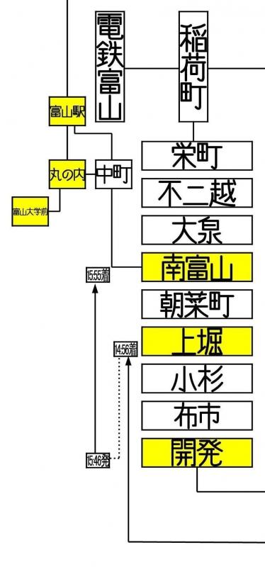 富山地鉄路線図200329-4