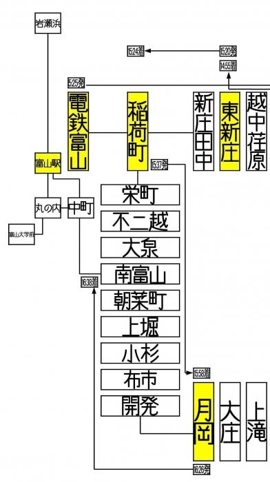 富山地鉄路線図200330-4