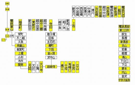 富山地鉄路線図