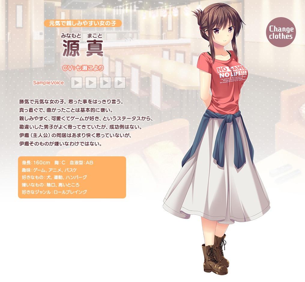 キャラクター-「コイノハ-恋のシェアハウス-」