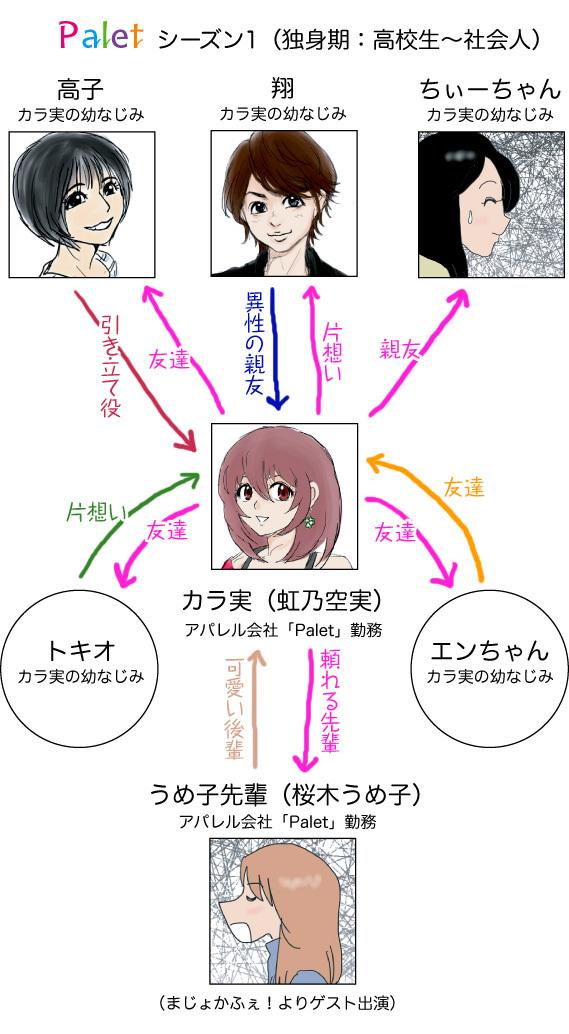 karami05_soukanzu.jpg