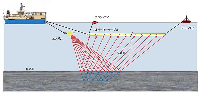 3次元物理探査船-02