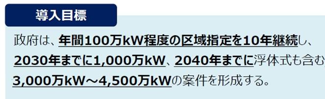 洋上風力発電拡大へ-01