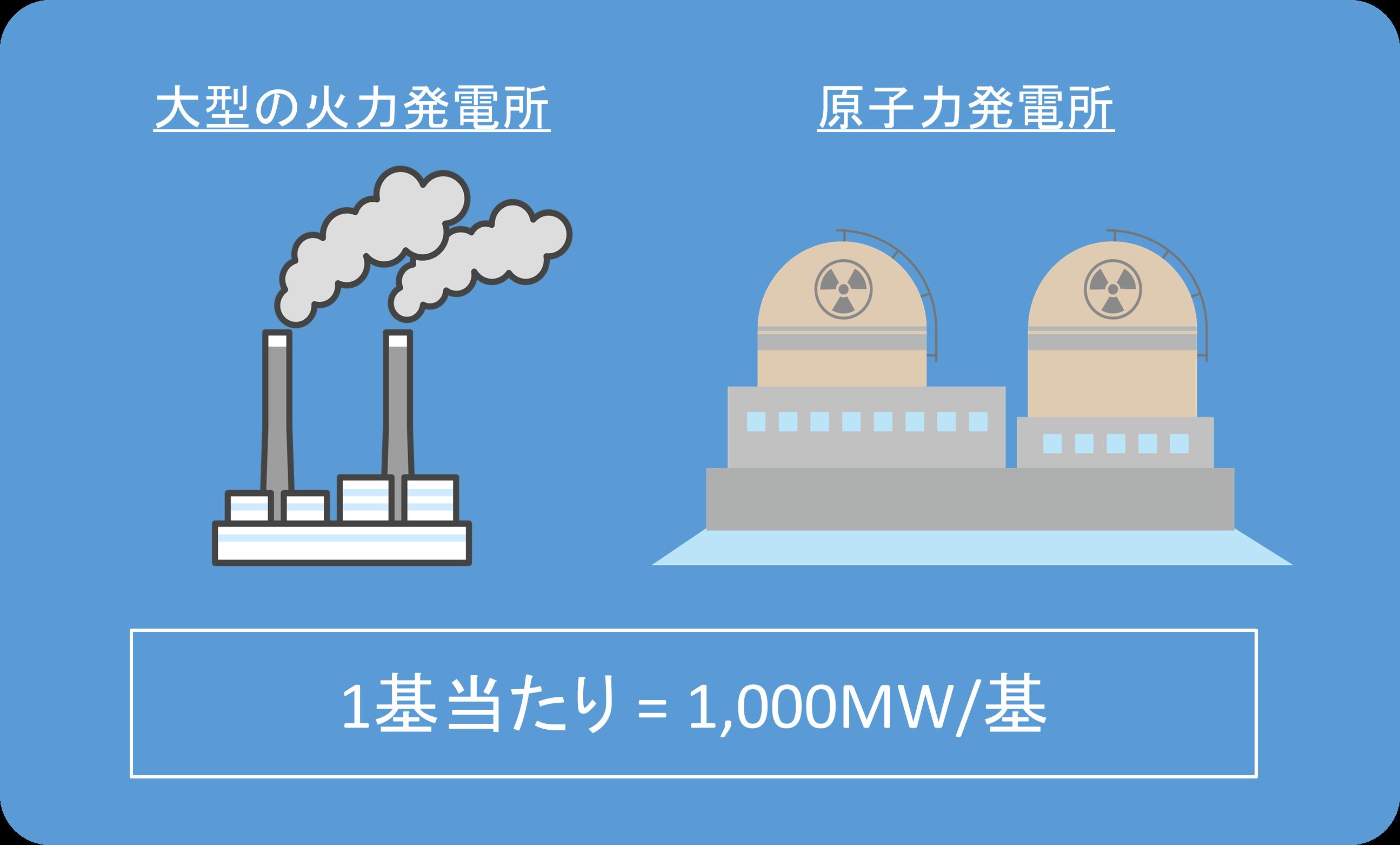 洋上風力発電拡大へ-04