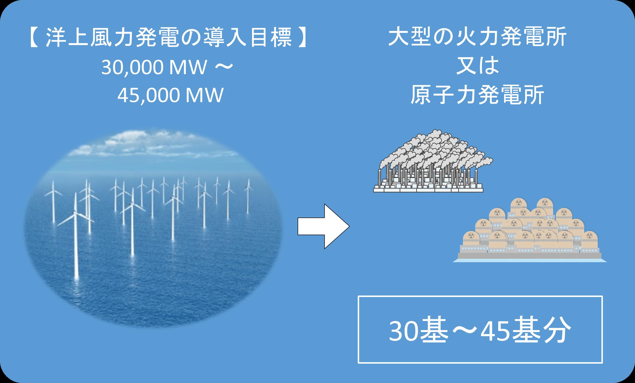 洋上風力発電拡大へ-05