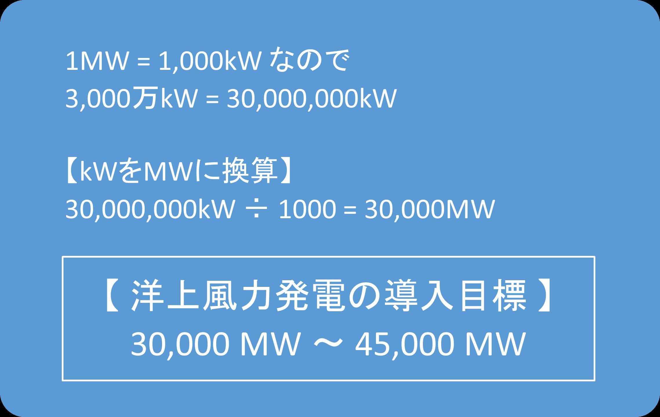 洋上風力発電拡大へ-07