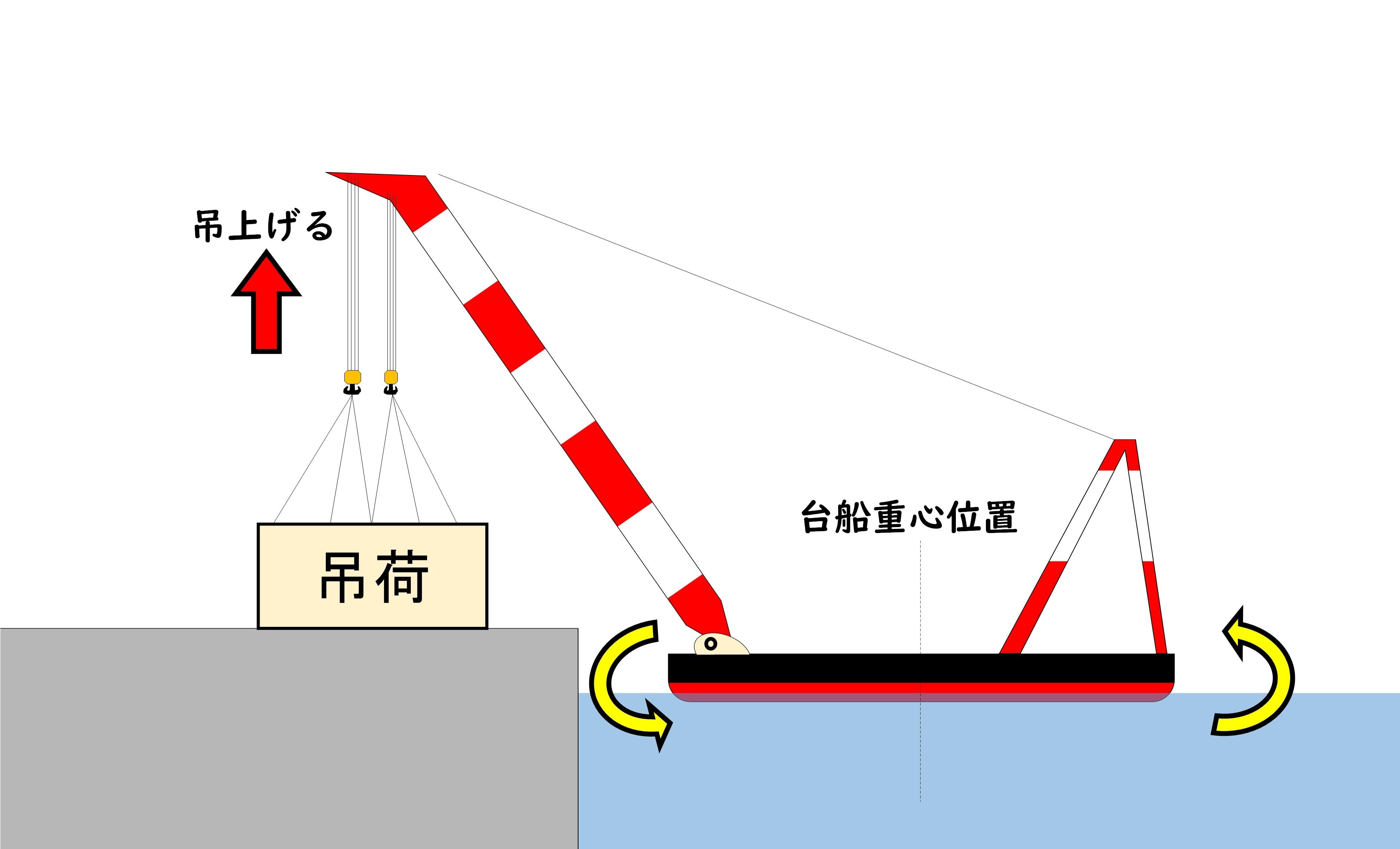 起重機船七不思議2-02