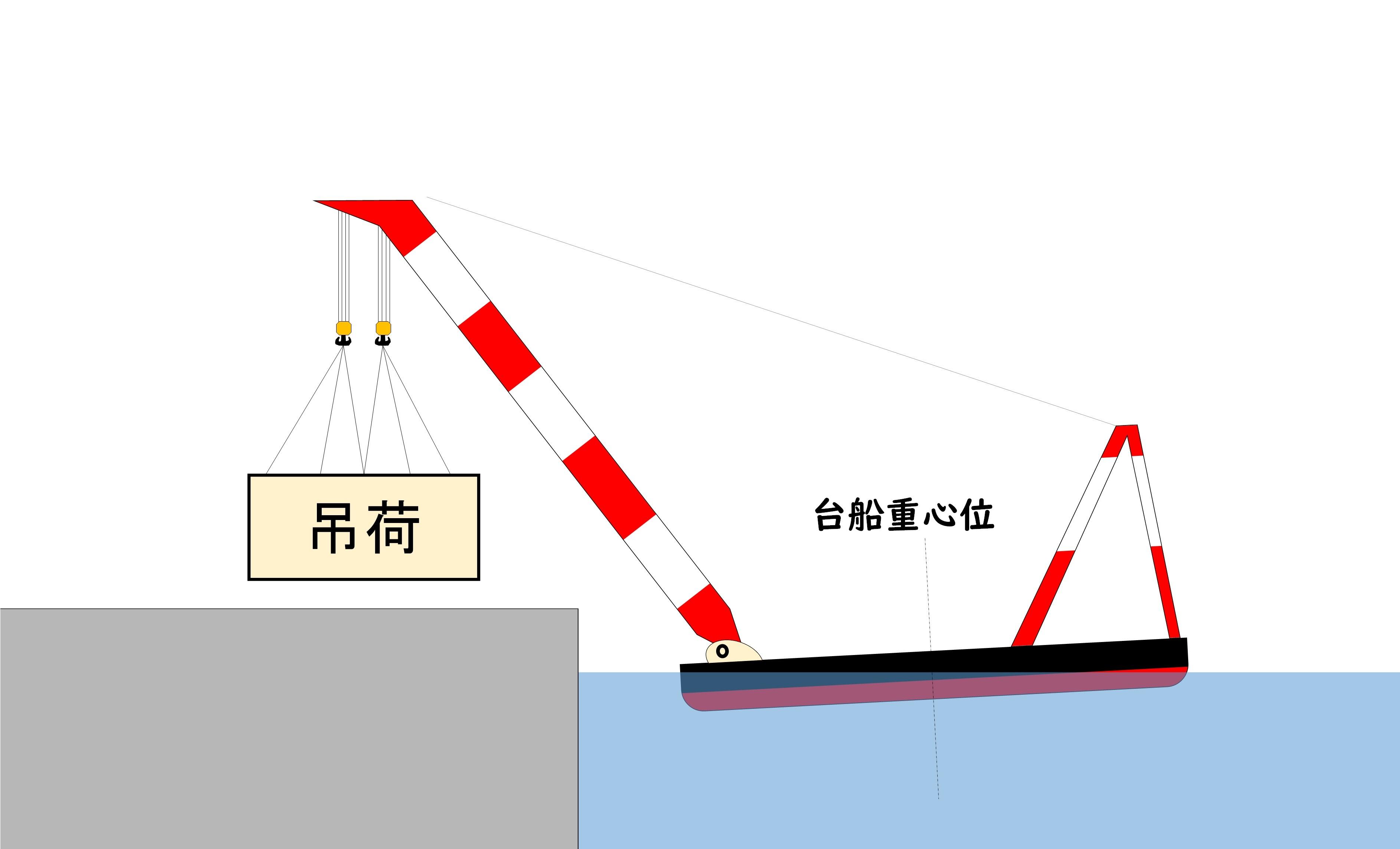 起重機船七不思議2-03