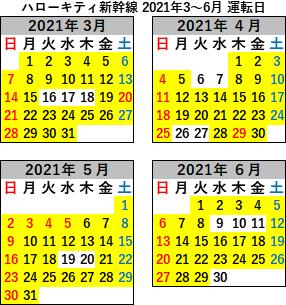 ハローキティ新幹線運転日2021年3-6月