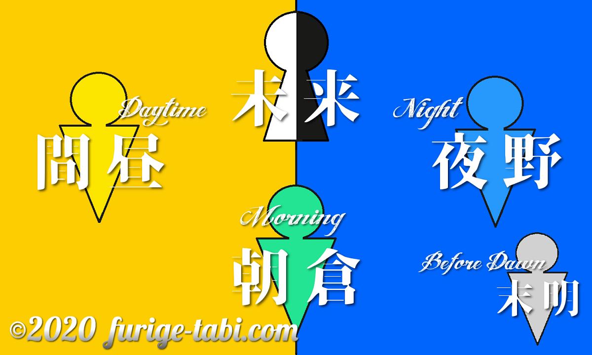 mix 攻略キャラ4人と主人公のポジション furige tabi com