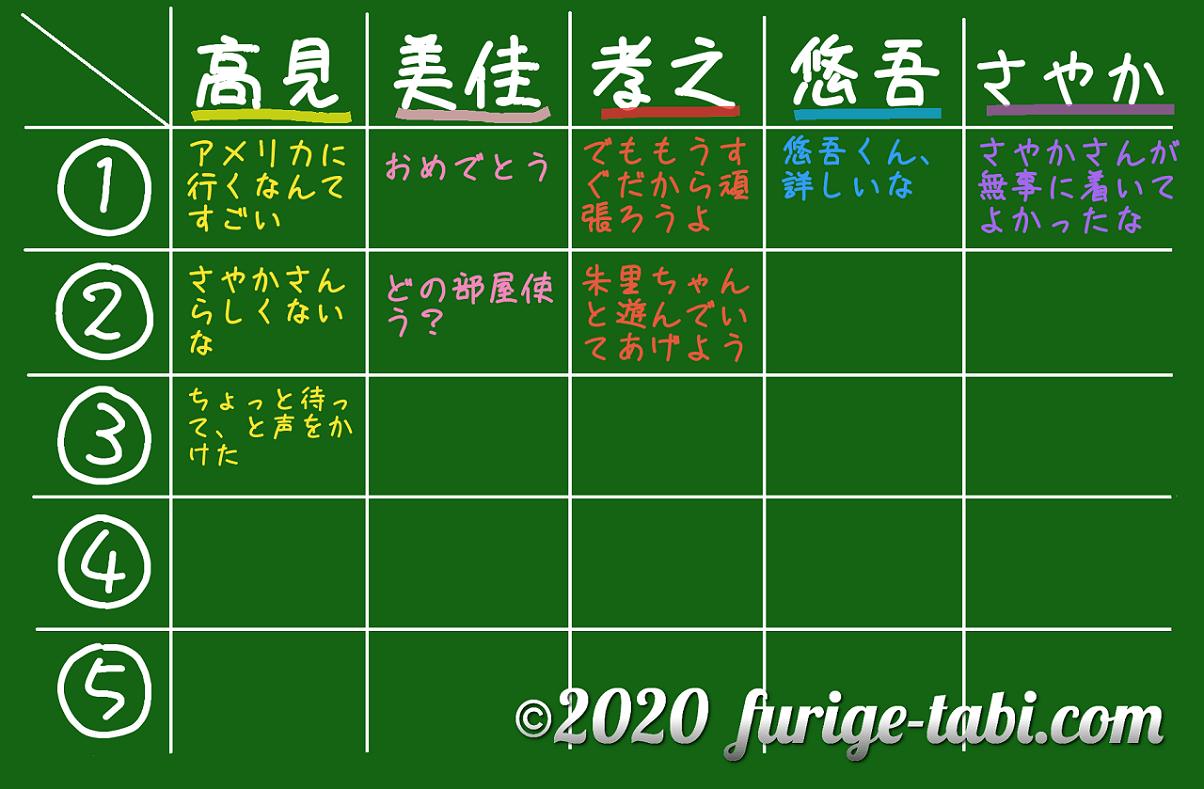 風の殺意 好感度 表 furige tabi com