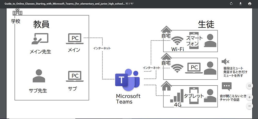 02_46692チーム図