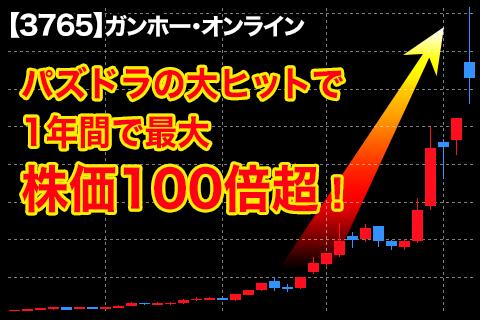 3765_chart.jpg