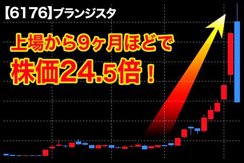 6176_chart.jpg