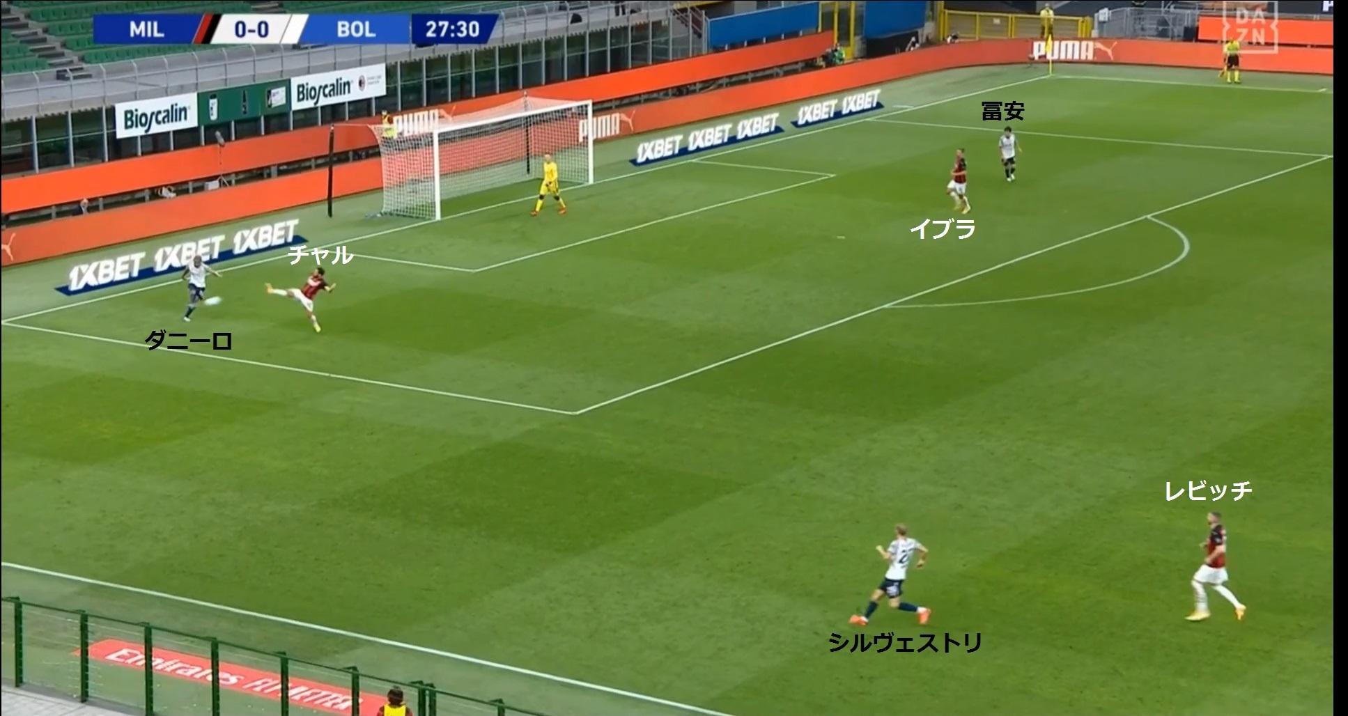 【20-21】ミラン対ボローニャ3