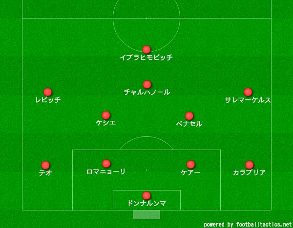 【20-21】ミラン_スタメン予想2