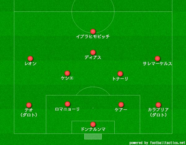 セルティック戦_予想スタメン【20-21】