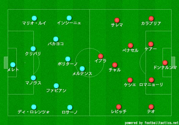 【20-21】ナポリ対ミラン_スタメン