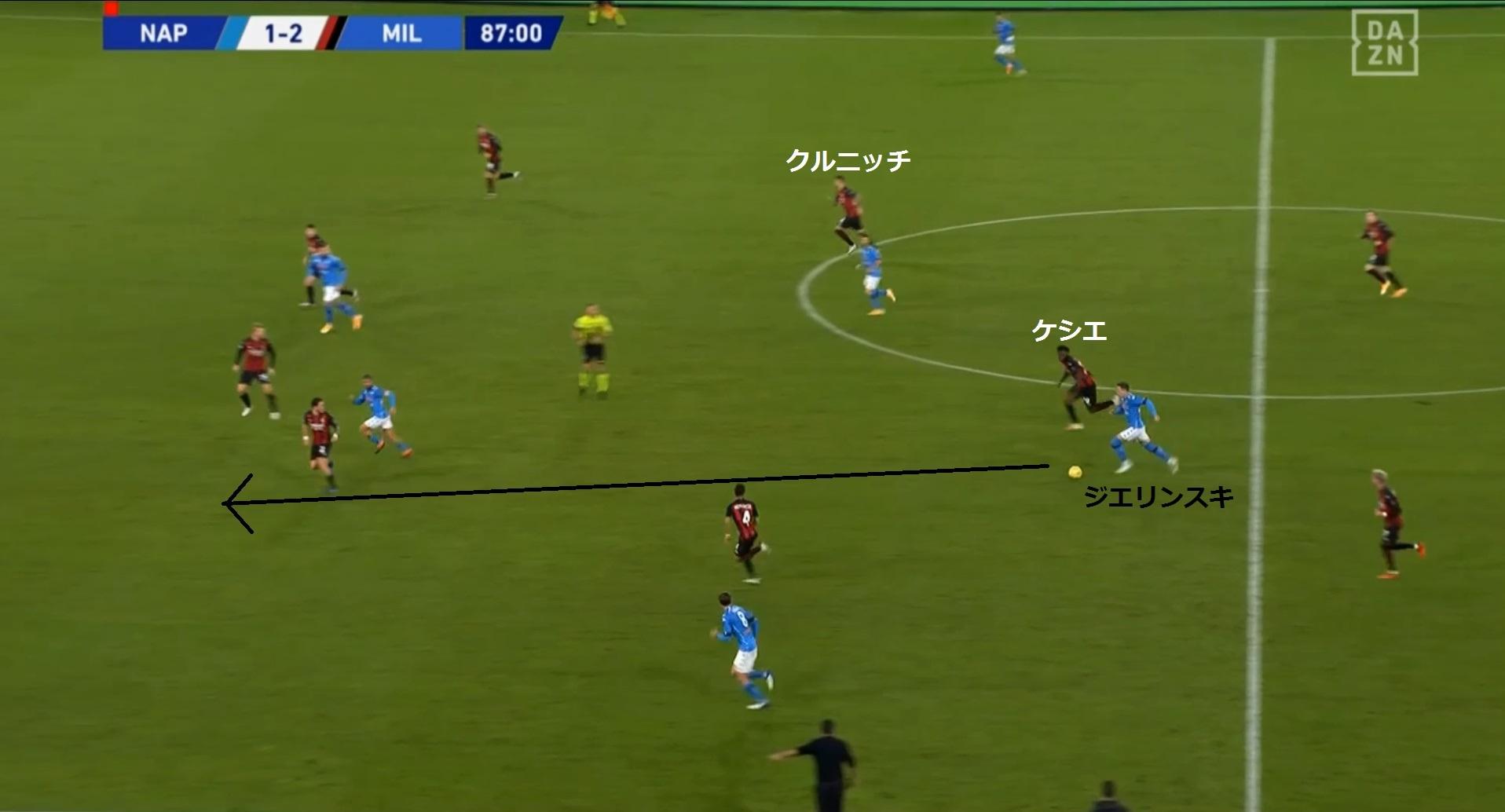 【20-21】ナポリ対ミラン_戦術分析24