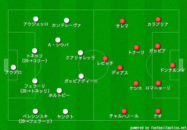 【20-21】サンプドリア対ミラン