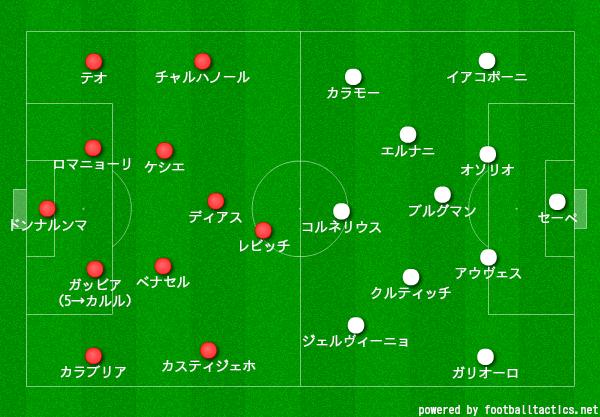 【20-21】ミラン対パルマ_スタメン(修正)
